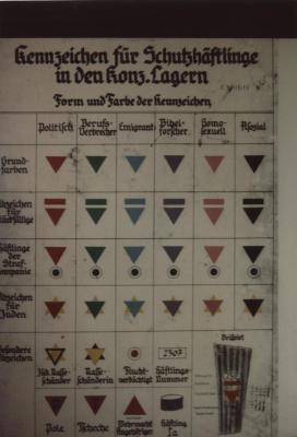 """[Photograph of """"Kennzeichen für schutzhäftlinge in den konz.lagern"""" chart]"""