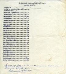 [Report card of Loes Stein, 1942/43]